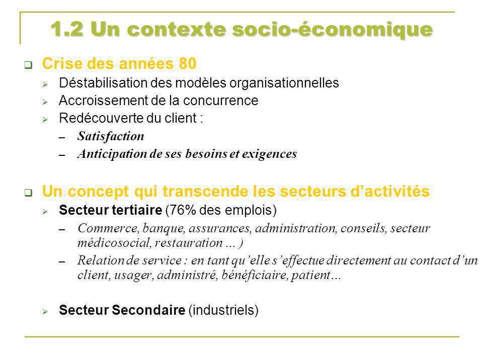 1.2 Un contexte socio-économique Crise des années 80 Déstabilisation des modèles organisationnelles Accroissement de la concurrence Redécouverte du cl
