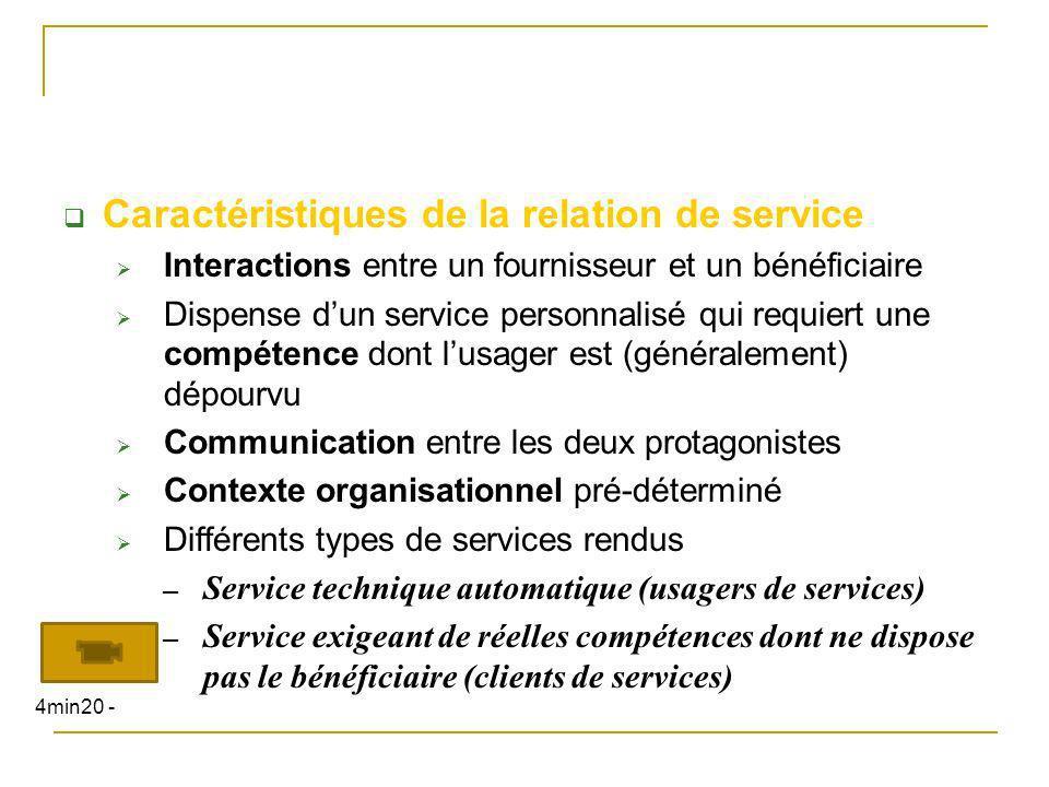 Caractéristiques de la relation de service Interactions entre un fournisseur et un bénéficiaire Dispense dun service personnalisé qui requiert une com