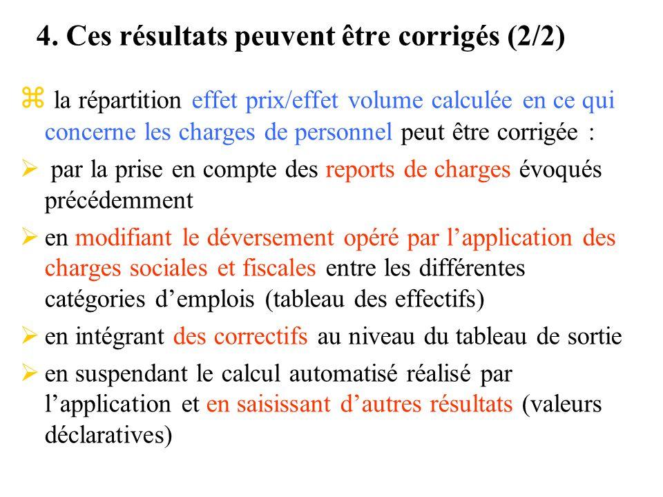 4. Ces résultats peuvent être corrigés (2/2) z la répartition effet prix/effet volume calculée en ce qui concerne les charges de personnel peut être c