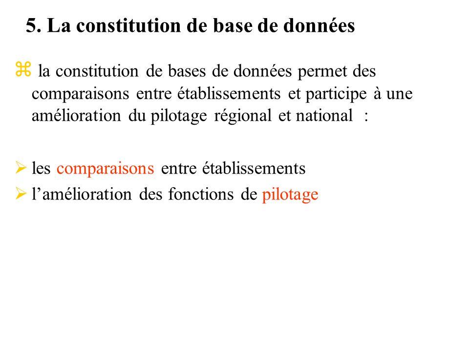 5. La constitution de base de données z la constitution de bases de données permet des comparaisons entre établissements et participe à une améliorati