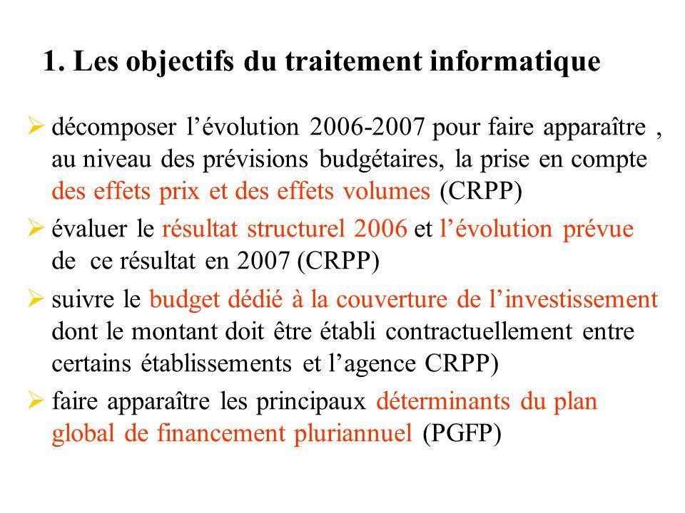 1. Les objectifs du traitement informatique décomposer lévolution 2006-2007 pour faire apparaître, au niveau des prévisions budgétaires, la prise en c