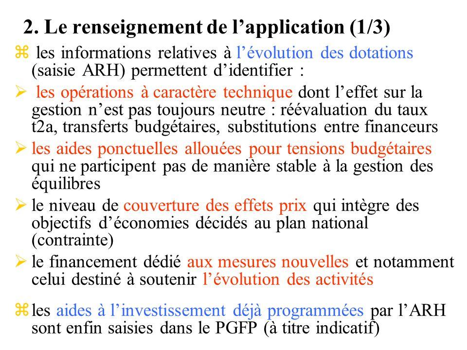 2. Le renseignement de lapplication (1/3) z les informations relatives à lévolution des dotations (saisie ARH) permettent didentifier : les opérations