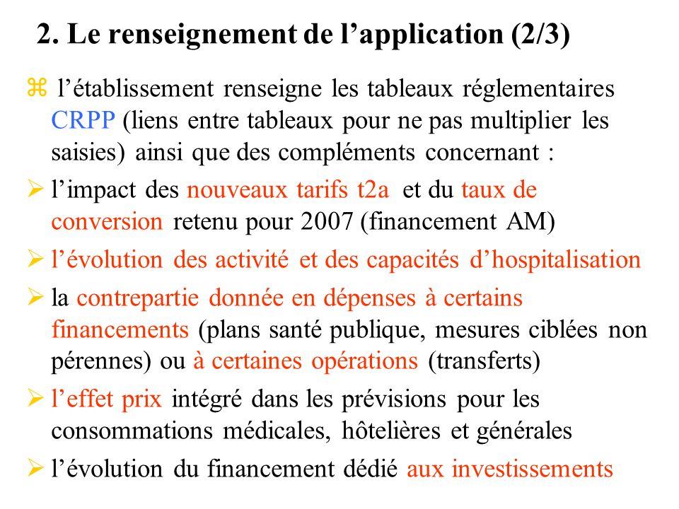 2. Le renseignement de lapplication (2/3) z létablissement renseigne les tableaux réglementaires CRPP (liens entre tableaux pour ne pas multiplier les