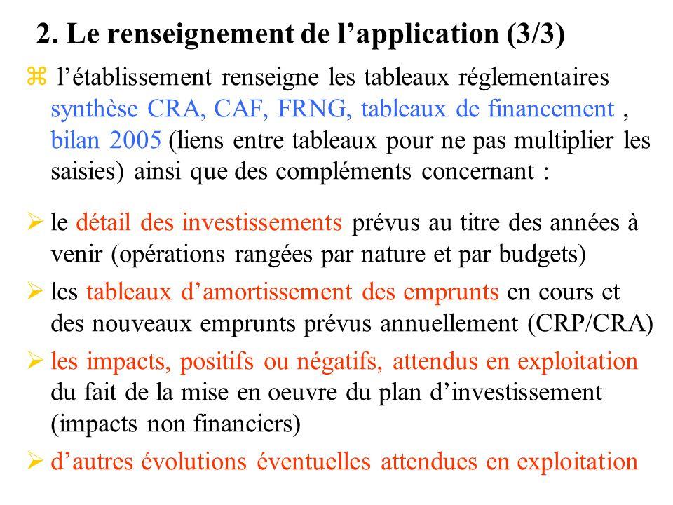 2. Le renseignement de lapplication (3/3) z létablissement renseigne les tableaux réglementaires synthèse CRA, CAF, FRNG, tableaux de financement, bil