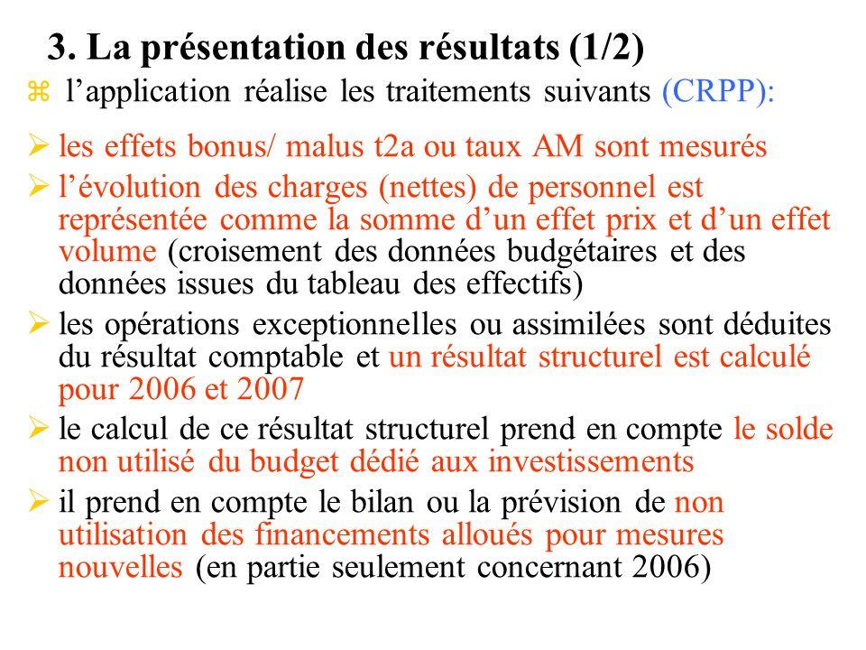 3. La présentation des résultats (1/2) z lapplication réalise les traitements suivants (CRPP): les effets bonus/ malus t2a ou taux AM sont mesurés lév