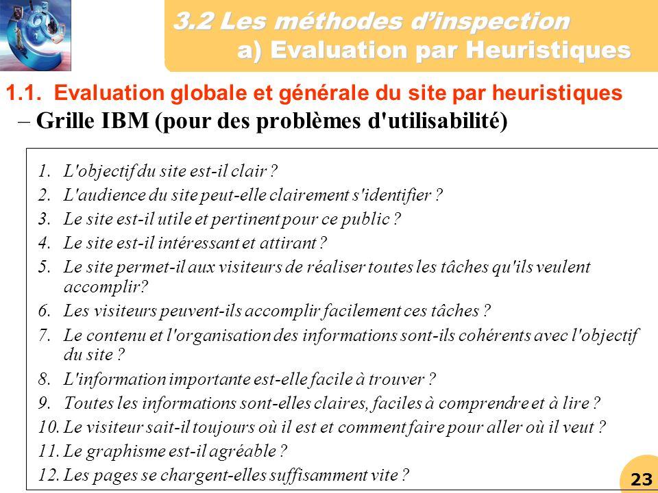 23 3.2 Les méthodes dinspection a) Evaluation par Heuristiques 1.1. Evaluation globale et générale du site par heuristiques – Grille IBM (pour des pro