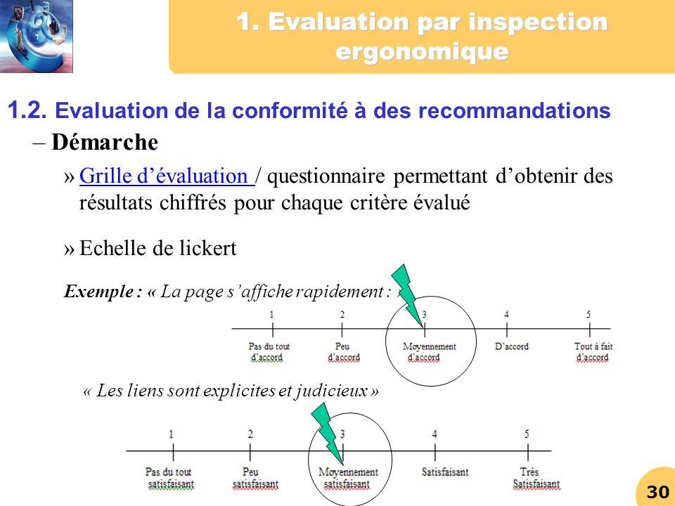 30 1. Evaluation par inspection ergonomique 1.2. Evaluation de la conformité à des recommandations –Démarche »Grille dévaluation / questionnaire perme