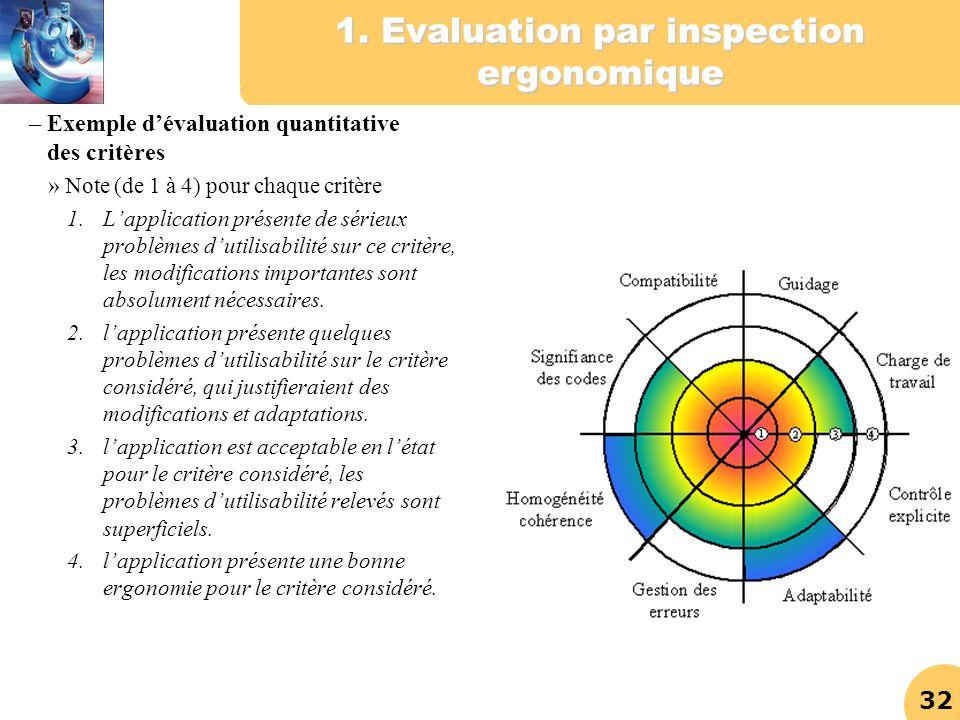 32 1. Evaluation par inspection ergonomique – Exemple dévaluation quantitative des critères » Note (de 1 à 4) pour chaque critère 1.Lapplication prése