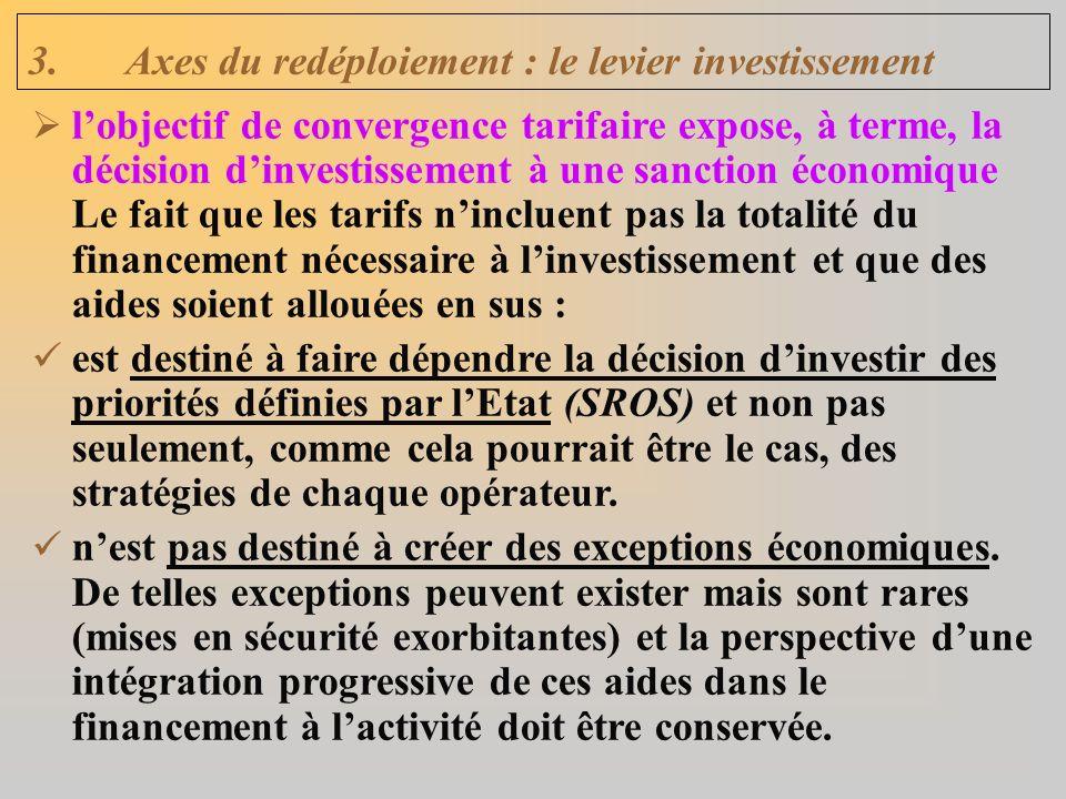 3.Axes du redéploiement : le levier investissement lobjectif de convergence tarifaire expose, à terme, la décision dinvestissement à une sanction économique Le fait que les tarifs nincluent pas la totalité du financement nécessaire à linvestissement et que des aides soient allouées en sus : est destiné à faire dépendre la décision dinvestir des priorités définies par lEtat (SROS) et non pas seulement, comme cela pourrait être le cas, des stratégies de chaque opérateur.