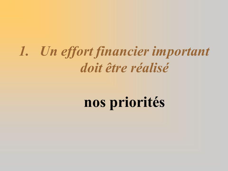1.Un effort financier important doit être réalisé nos priorités