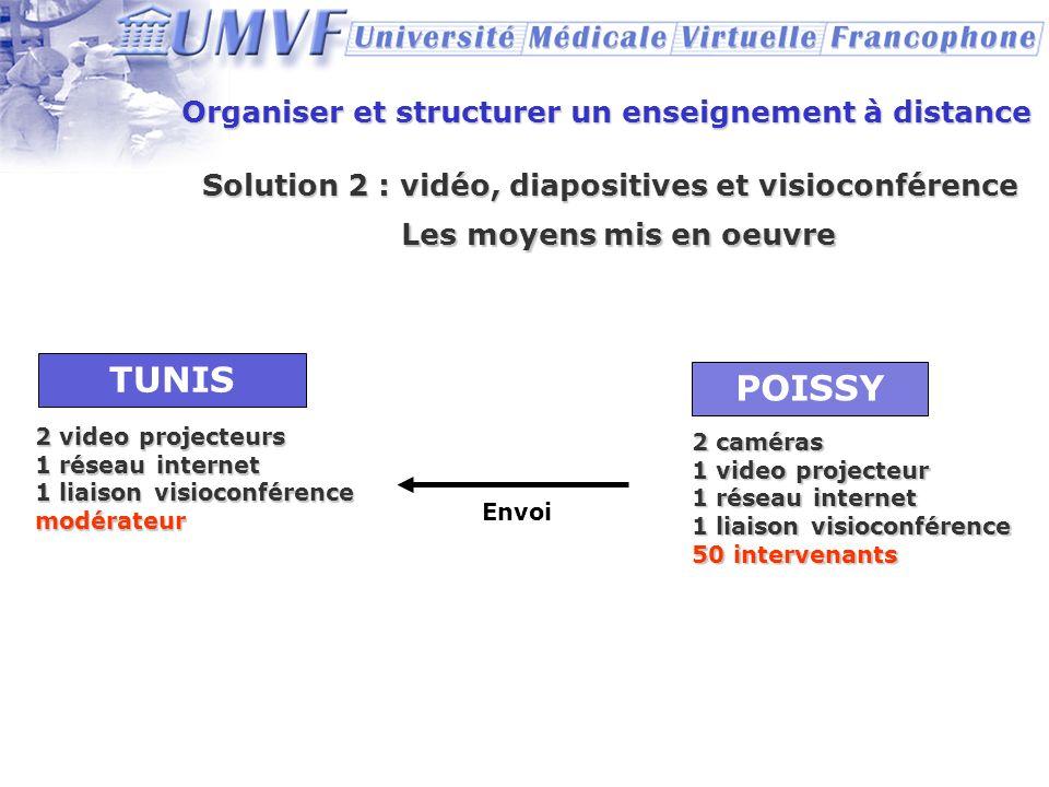 Organiser et structurer un enseignement à distance Solution 2 : vidéo, diapositives et visioconférence Les moyens mis en oeuvre POISSY 2 caméras 1 vid