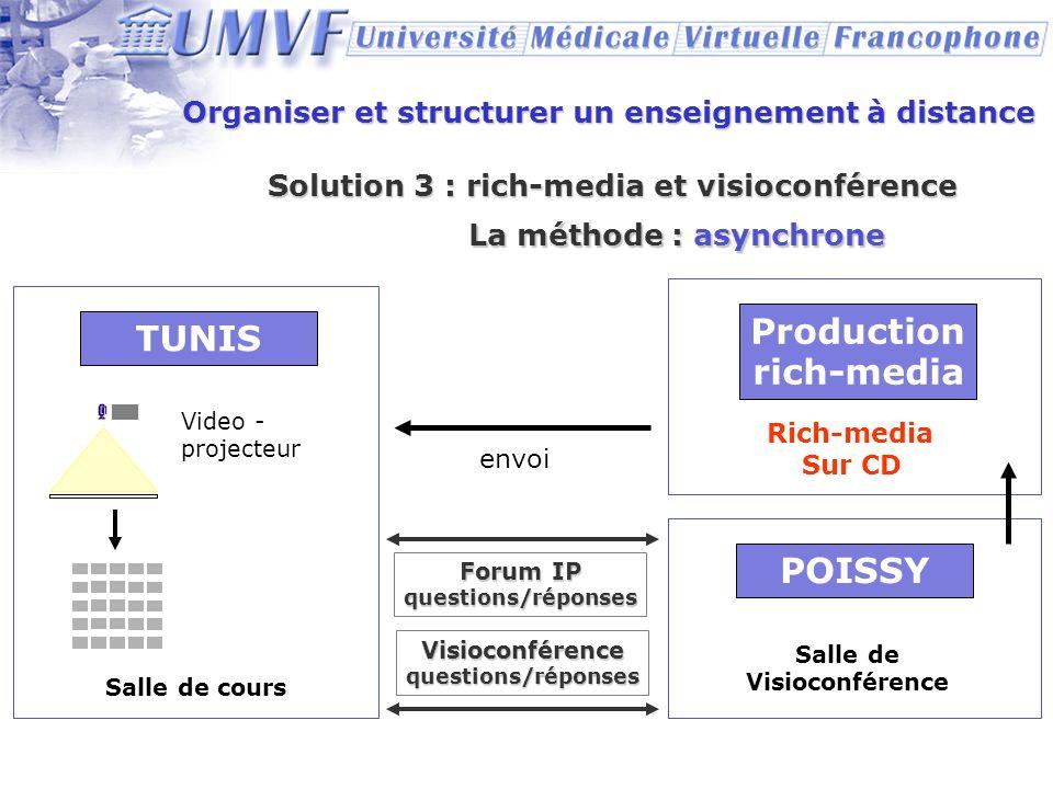 Organiser et structurer un enseignement à distance Solution 3 : rich-media et visioconférence TUNIS Video - projecteur Salle de cours La méthode : asy