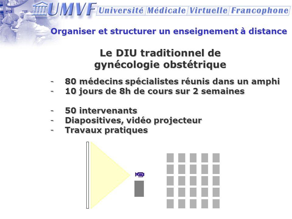 Organiser et structurer un enseignement à distance Le DIU traditionnel de gynécologie obstétrique -80 médecins spécialistes réunis dans un amphi -10 j