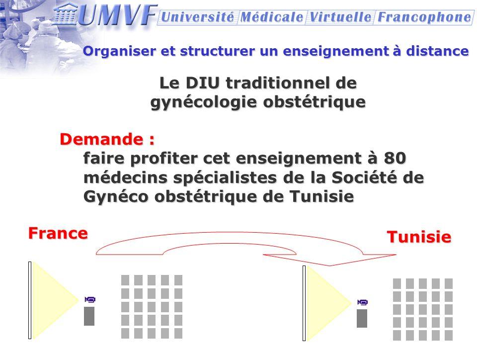 Organiser et structurer un enseignement à distance Le DIU traditionnel de gynécologie obstétrique Demande : faire profiter cet enseignement à 80 médec
