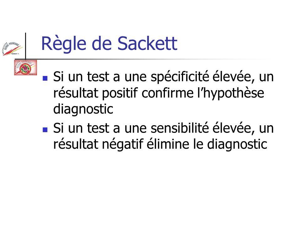 Règle de Sackett Si un test a une spécificité élevée, un résultat positif confirme lhypothèse diagnostic Si un test a une sensibilité élevée, un résul