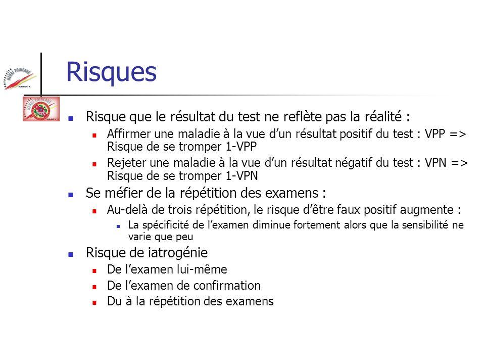 Risques Risque que le résultat du test ne reflète pas la réalité : Affirmer une maladie à la vue dun résultat positif du test : VPP => Risque de se tr