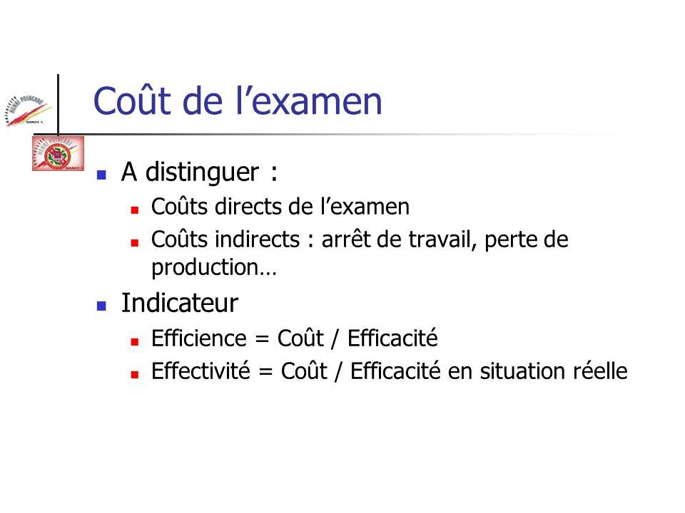 Coût de lexamen A distinguer : Coûts directs de lexamen Coûts indirects : arrêt de travail, perte de production… Indicateur Efficience = Coût / Effica
