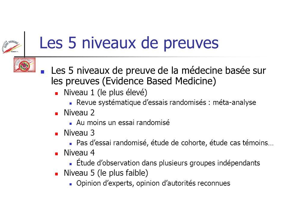 Les 5 niveaux de preuves Les 5 niveaux de preuve de la médecine basée sur les preuves (Evidence Based Medicine) Niveau 1 (le plus élevé) Revue systéma