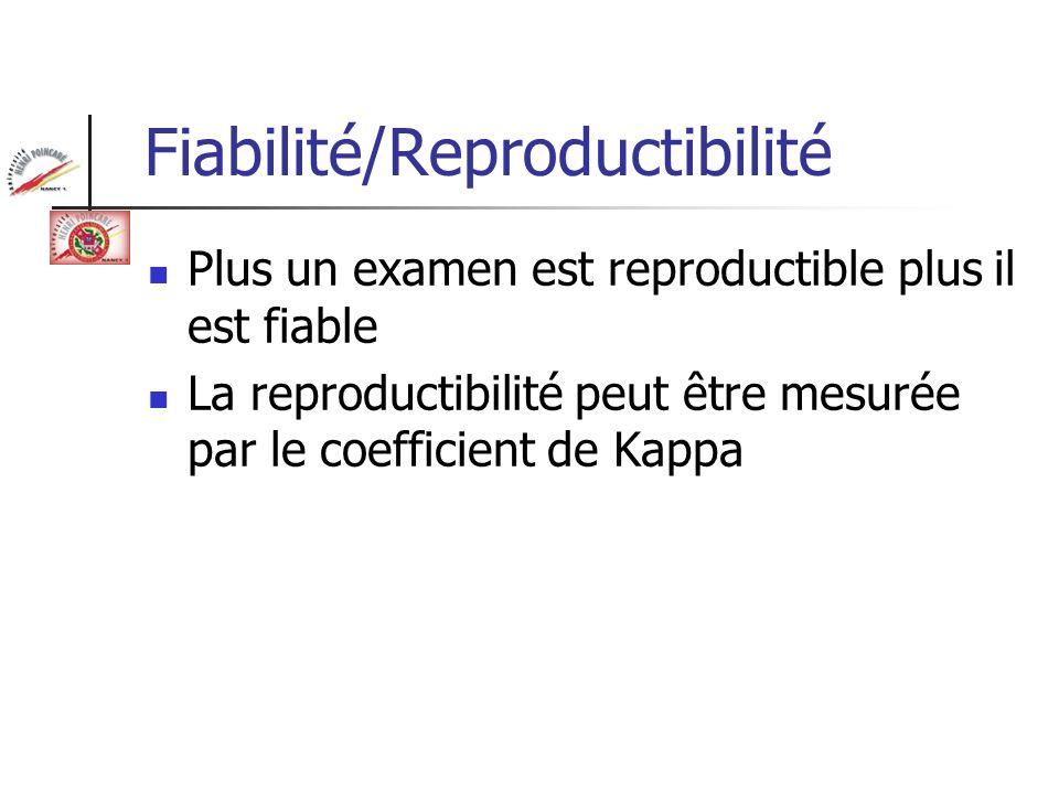 Fiabilité/Reproductibilité Plus un examen est reproductible plus il est fiable La reproductibilité peut être mesurée par le coefficient de Kappa