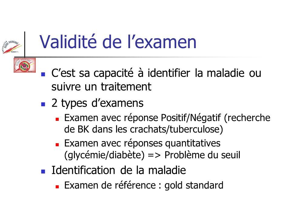 Validité de lexamen Cest sa capacité à identifier la maladie ou suivre un traitement 2 types dexamens Examen avec réponse Positif/Négatif (recherche d