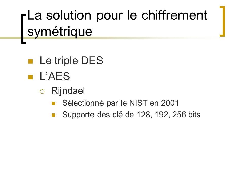 La solution pour le chiffrement symétrique Le triple DES LAES Rijndael Sélectionné par le NIST en 2001 Supporte des clé de 128, 192, 256 bits