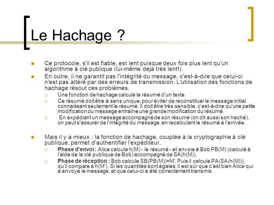Le Hachage .
