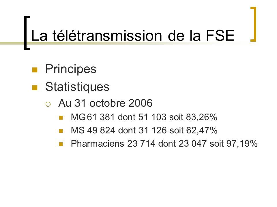 La télétransmission de la FSE Principes Statistiques Au 31 octobre 2006 MG61 381 dont 51 103 soit 83,26% MS 49 824 dont 31 126 soit 62,47% Pharmaciens 23 714 dont 23 047 soit 97,19%