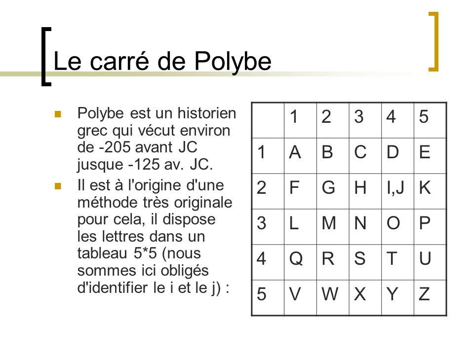 Le carré de Polybe Polybe est un historien grec qui vécut environ de -205 avant JC jusque -125 av.