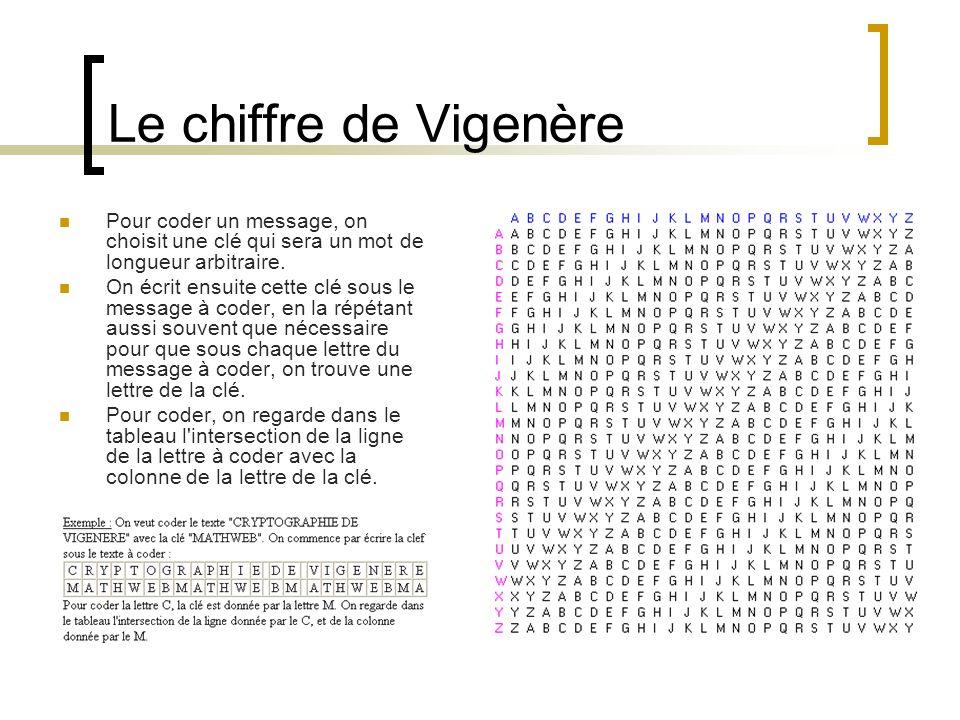 Le chiffre de Vigenère Pour coder un message, on choisit une clé qui sera un mot de longueur arbitraire.