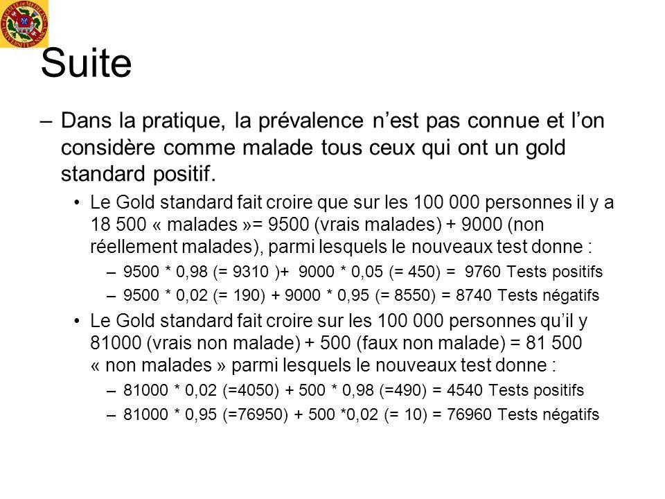 Suite –Dans la pratique, la prévalence nest pas connue et lon considère comme malade tous ceux qui ont un gold standard positif. Le Gold standard fait