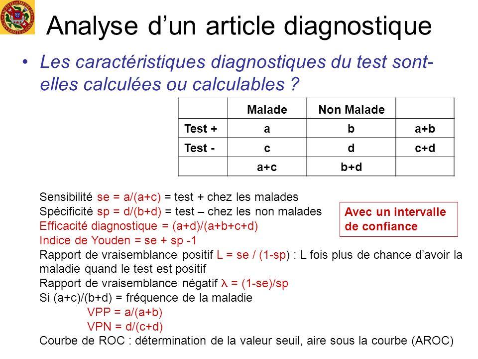 Analyse dun article diagnostique Les caractéristiques diagnostiques du test sont- elles calculées ou calculables ? MaladeNon Malade Test +aba+b Test -