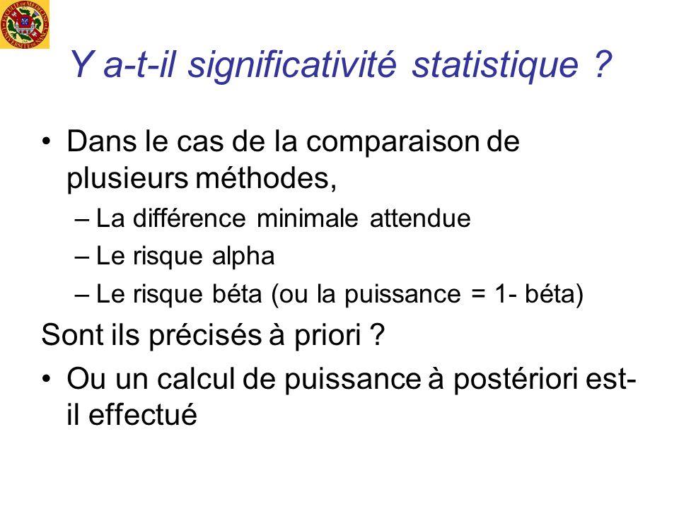 Y a-t-il significativité statistique ? Dans le cas de la comparaison de plusieurs méthodes, –La différence minimale attendue –Le risque alpha –Le risq