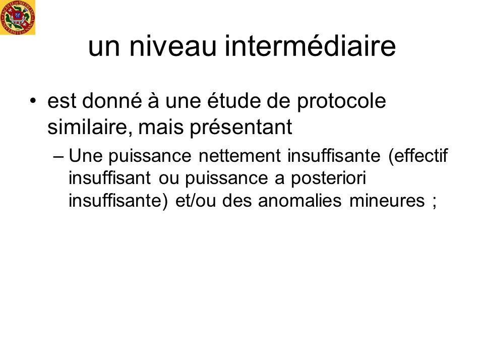 un niveau intermédiaire est donné à une étude de protocole similaire, mais présentant –Une puissance nettement insuffisante (effectif insuffisant ou p