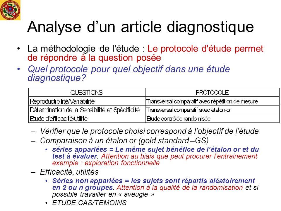Analyse dun article diagnostique La méthodologie de l'étude : Le protocole d'étude permet de répondre à la question posée Quel protocole pour quel obj