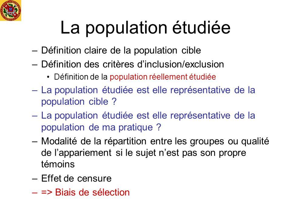 La population étudiée –Définition claire de la population cible –Définition des critères dinclusion/exclusion Définition de la population réellement é
