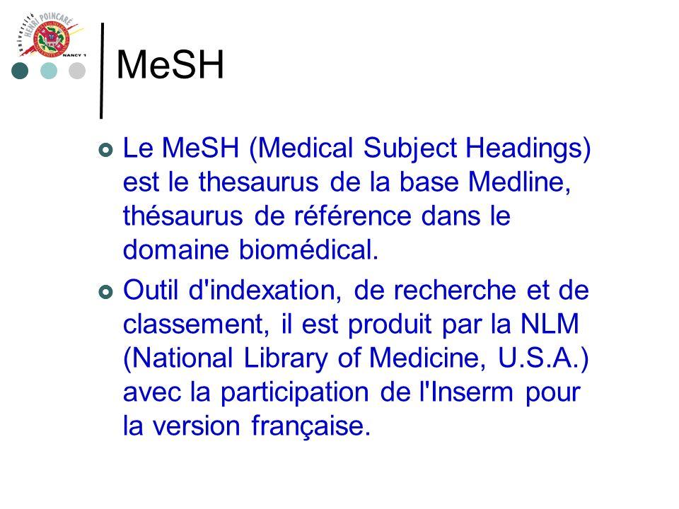 MeSH Le MeSH (Medical Subject Headings) est le thesaurus de la base Medline, thésaurus de référence dans le domaine biomédical. Outil d'indexation, de