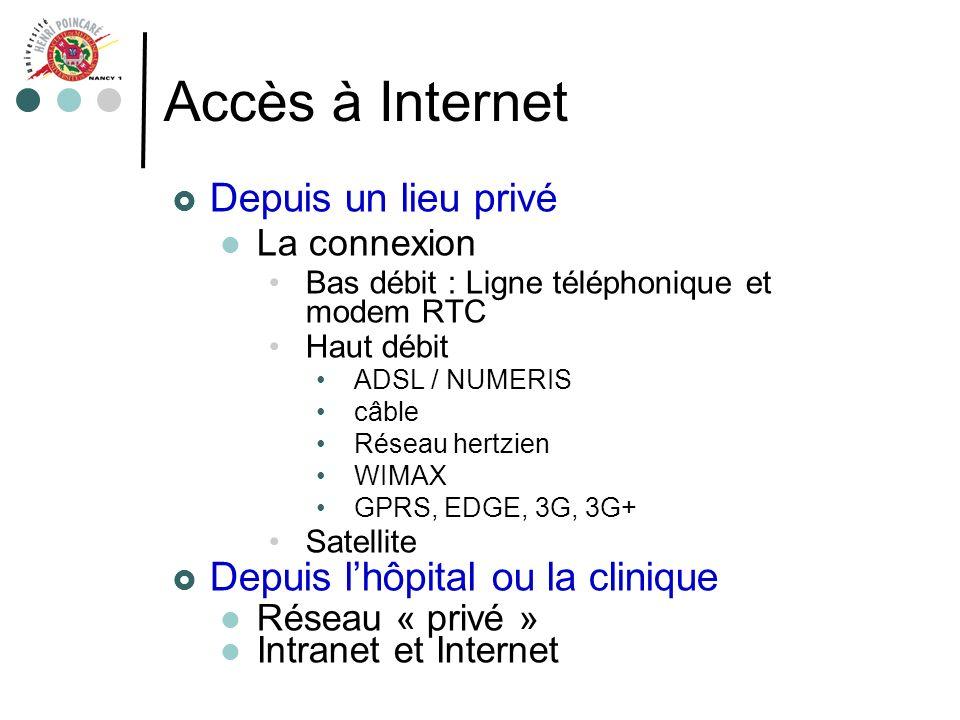 Accès à Internet Depuis un lieu privé La connexion Bas débit : Ligne téléphonique et modem RTC Haut débit ADSL / NUMERIS câble Réseau hertzien WIMAX G