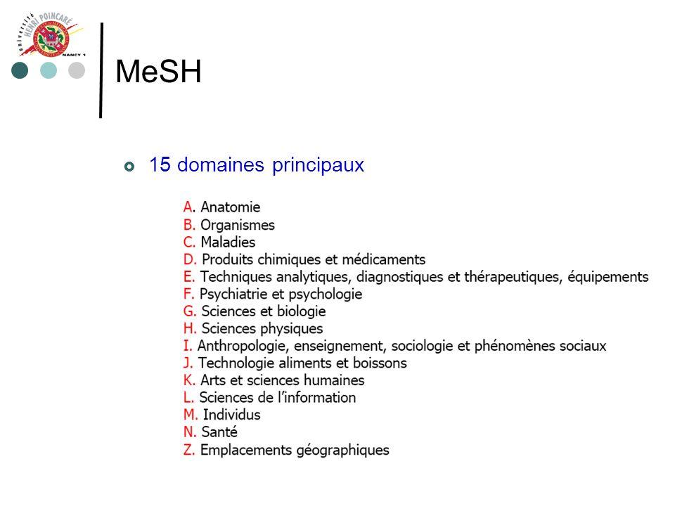 MeSH 15 domaines principaux