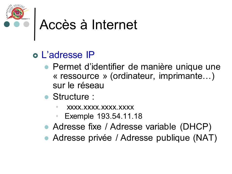 Accès à Internet Ladresse IP Permet didentifier de manière unique une « ressource » (ordinateur, imprimante…) sur le réseau Structure : xxxx.xxxx.xxxx