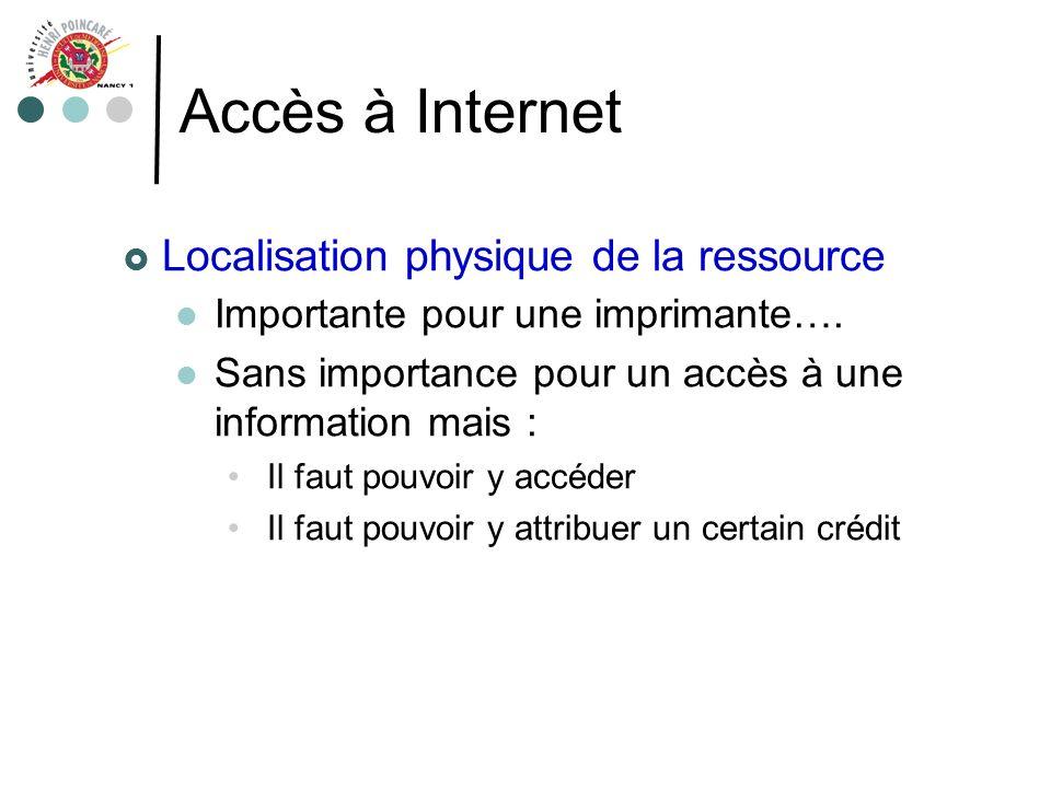 De la référence au document La recherche peut soit : Donner accès à la ressource dans son intégralité : revue en ligne, texte complet dun article, thèse, polycopié, images, cours….
