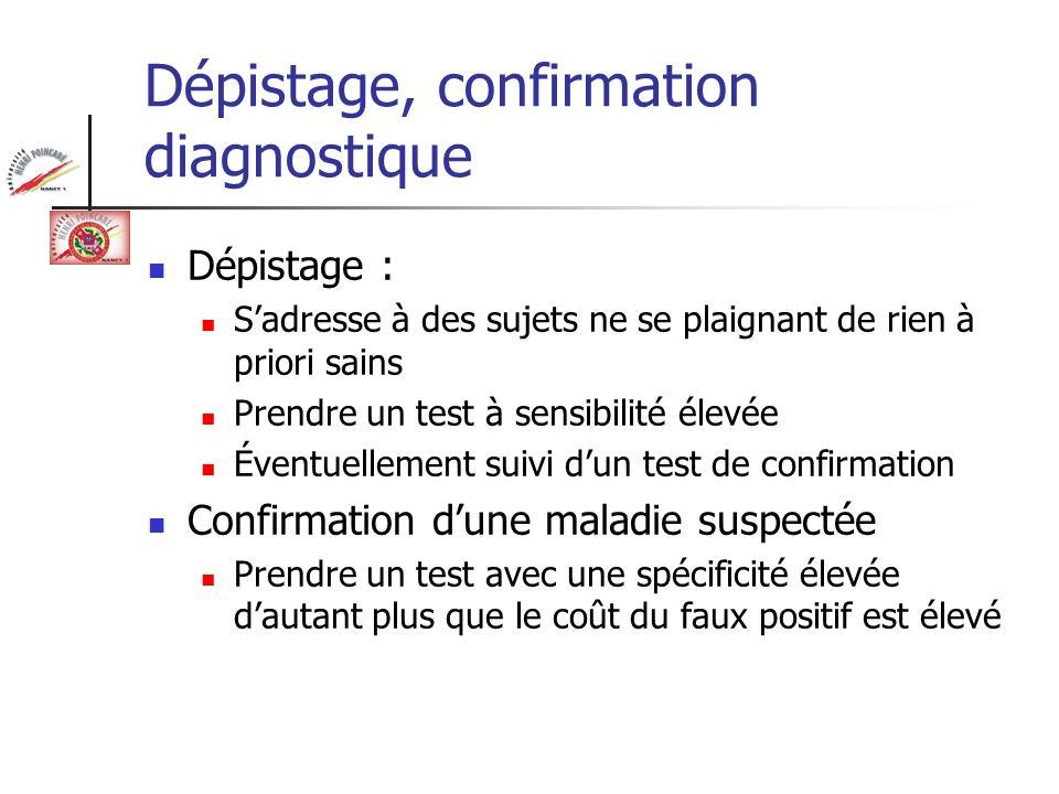Risques Risque que le résultat du test ne reflète pas la réalité : Affirmer une maladie à la vue dun résultat positif du test : VPP => Risque de se tromper 1-VPP Rejeter une maladie à la vue dun résultat négatif du test : VPN => Risque de se tromper 1-VPN Se méfier de la répétition des examens : Au-delà de trois répétitions, le risque dêtre faux positif augmente : La spécificité de lexamen diminue fortement alors que la sensibilité ne varie que peu Risque de iatrogénie De lexamen lui-même De lexamen de confirmation Du à la répétition des examens