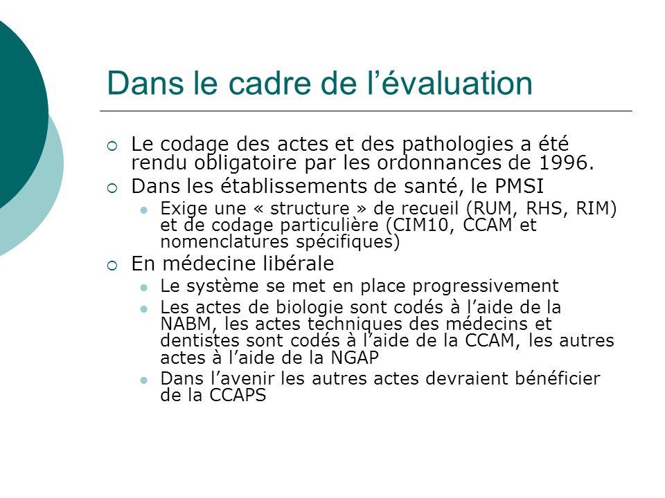 Dans le cadre de lévaluation Le codage des actes et des pathologies a été rendu obligatoire par les ordonnances de 1996.
