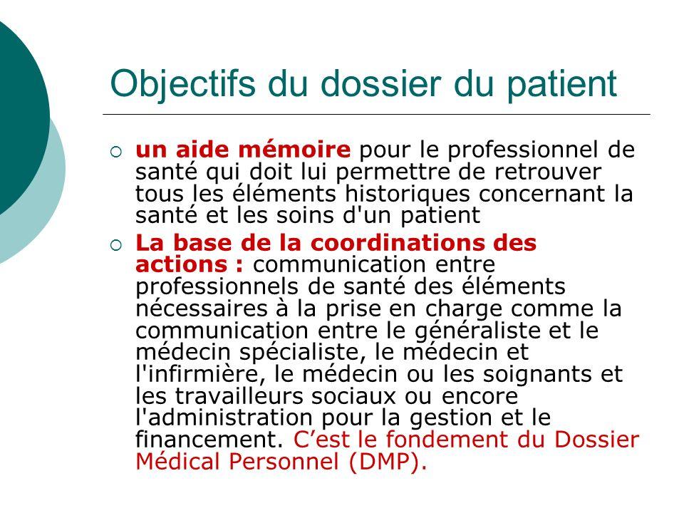 Objectifs du dossier du patient La traçabilité des différentes actions qui concernent le patient (aspects médico-légaux) Le recueil d informations standardisées (codage, classifications, nomenclatures) dans un objectif de recherche ou d évaluation.