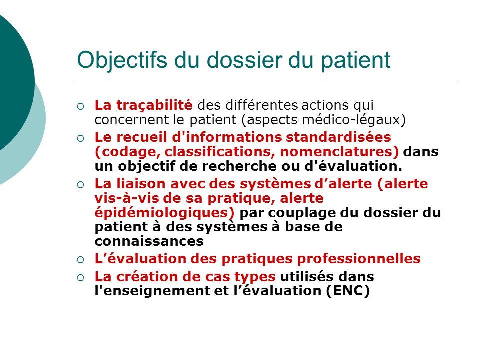 Contenu et communication du dossier du patient Pour le médecin libéral installé, l existence d un dossier est une obligation, le contenu reste peu précisé dans les textes réglementaires.
