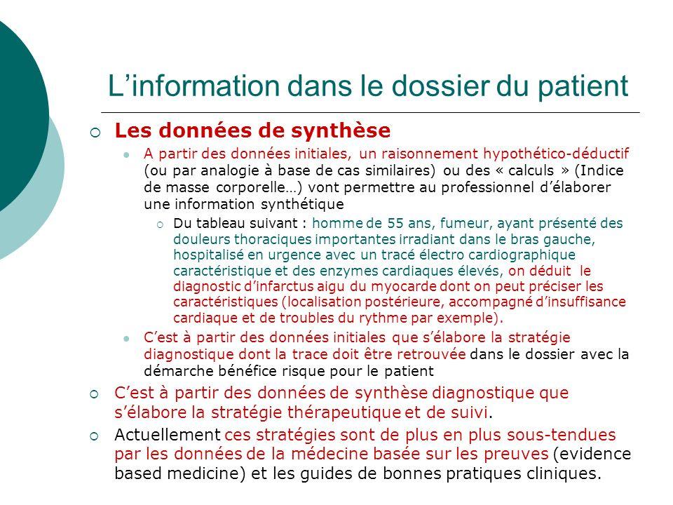 Contenu et communication du dossier Un dossier médical est constitué pour chaque patient hospitalisé dans un établissement de santé public ou privé.