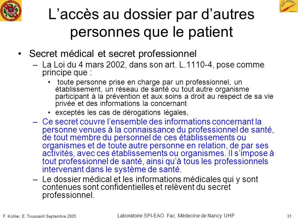 F. Kohler, E. Toussaint Septembre 2005 Laboratoire SPI-EAO. Fac. Médecine de Nancy. UHP 31 Laccès au dossier par dautres personnes que le patient Secr