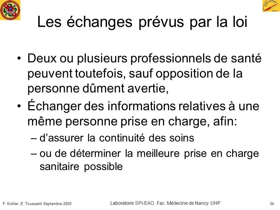 F. Kohler, E. Toussaint Septembre 2005 Laboratoire SPI-EAO. Fac. Médecine de Nancy. UHP 34 Les échanges prévus par la loi Deux ou plusieurs profession