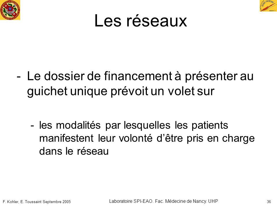 F. Kohler, E. Toussaint Septembre 2005 Laboratoire SPI-EAO. Fac. Médecine de Nancy. UHP 36 Les réseaux -Le dossier de financement à présenter au guich