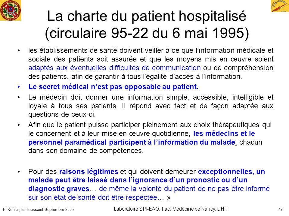 F. Kohler, E. Toussaint Septembre 2005 Laboratoire SPI-EAO. Fac. Médecine de Nancy. UHP 47 La charte du patient hospitalisé (circulaire 95-22 du 6 mai