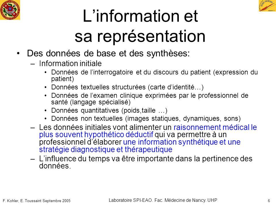F. Kohler, E. Toussaint Septembre 2005 Laboratoire SPI-EAO. Fac. Médecine de Nancy. UHP 6 Linformation et sa représentation Des données de base et des